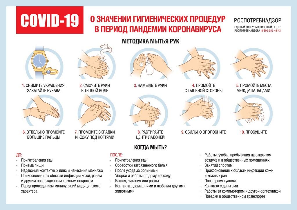 kak-pravilno-mit-ruki