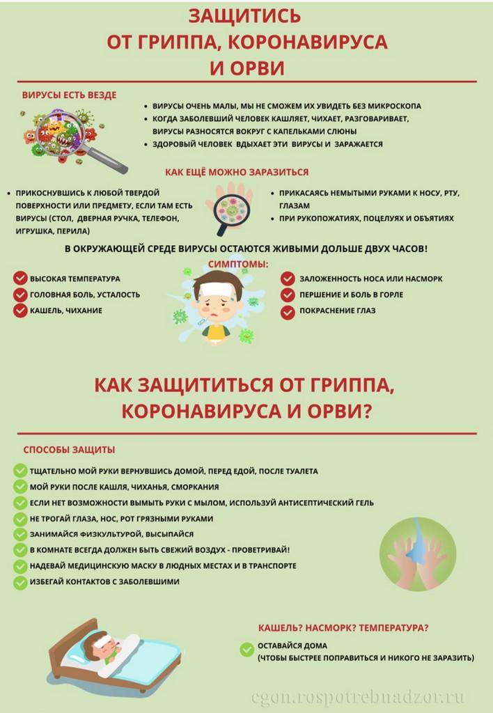 zaschitis-ot-grippa-covid-19-i-orvi